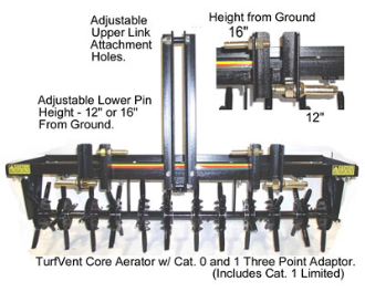 Turfvent Three Point Hitch Mount Aerator 48 Inches Wide