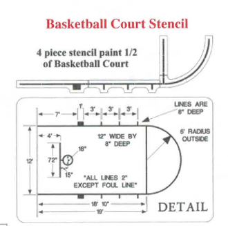 10003145 ncaa lane markers stencil for Basketball key stencil